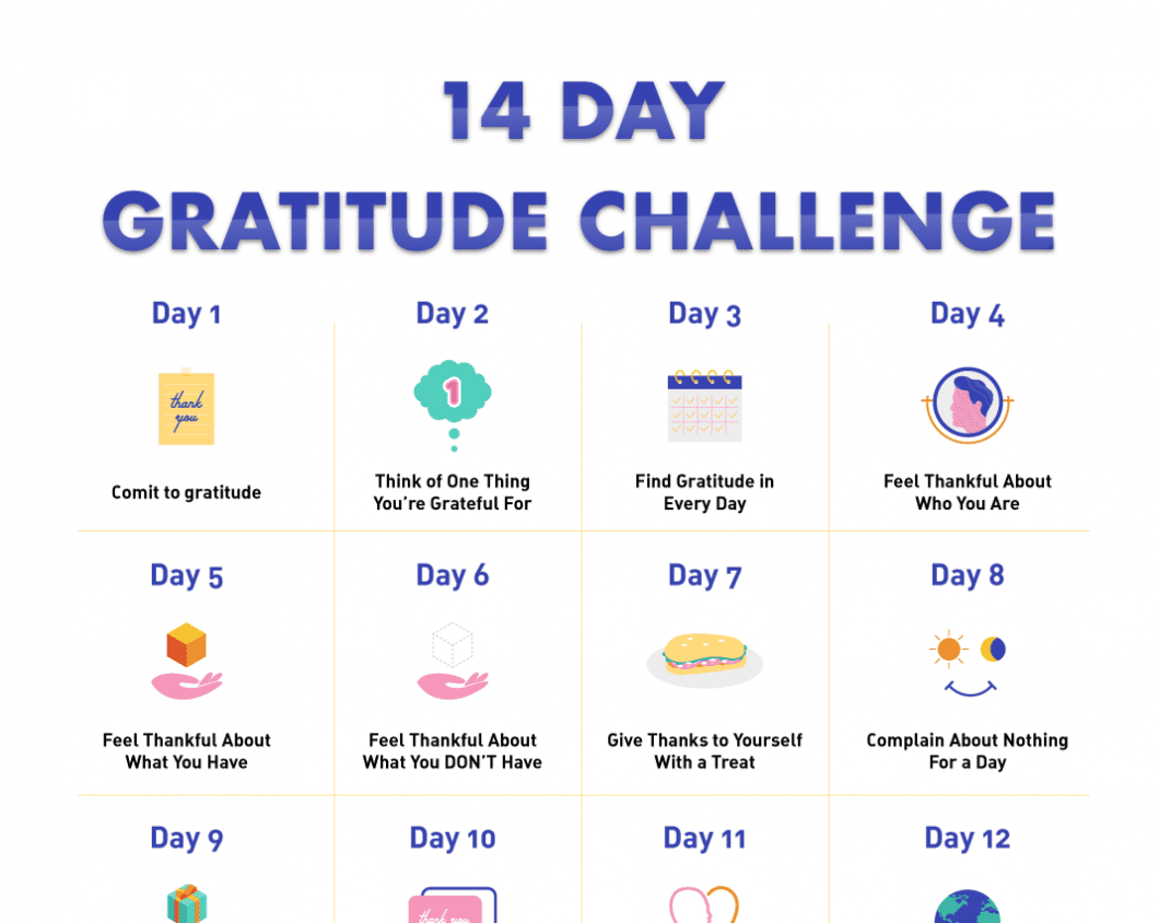 14-Day Gratitude Challenge: Giving Thanks